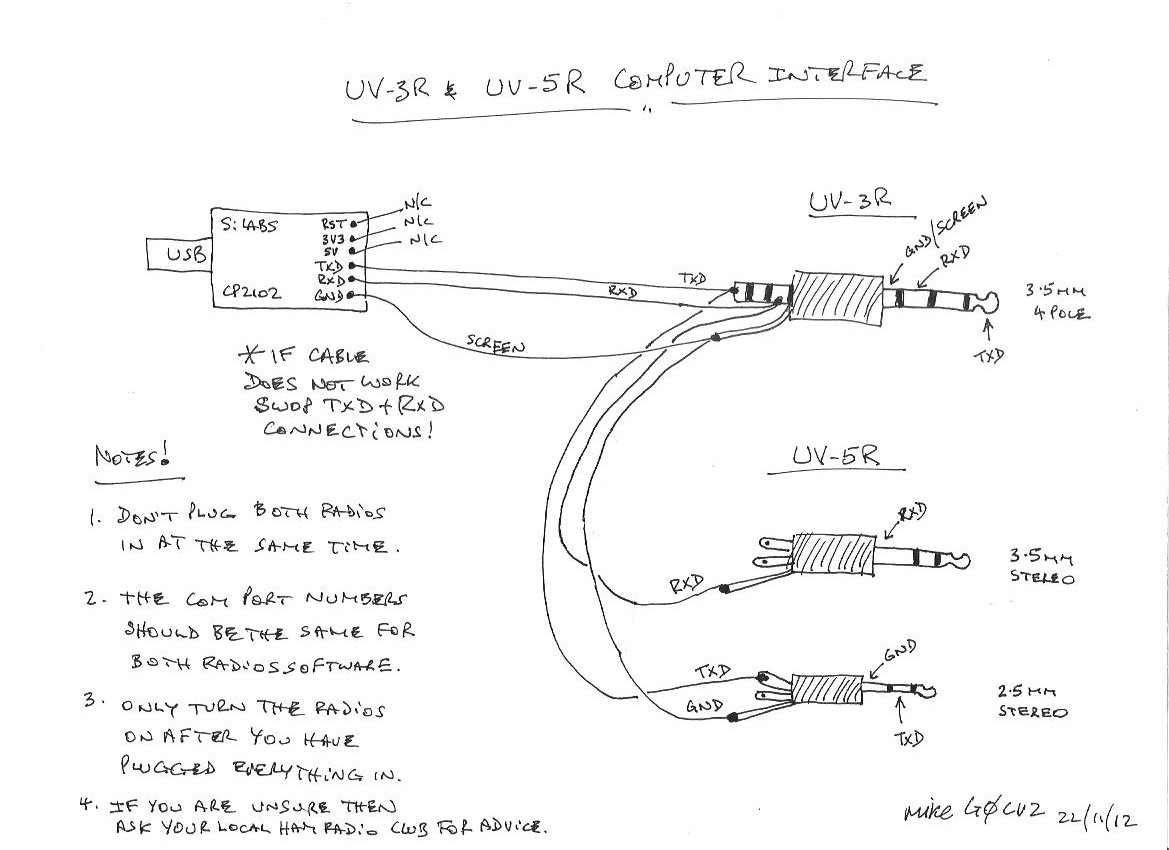 Uv 5r Front Dual Usb Wiring Diagram Cable Using A Cp2102 To Ttl Converter For Click Here